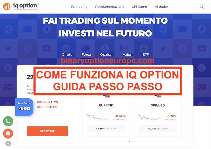 Periodo demo iq option, Opinioni binarie