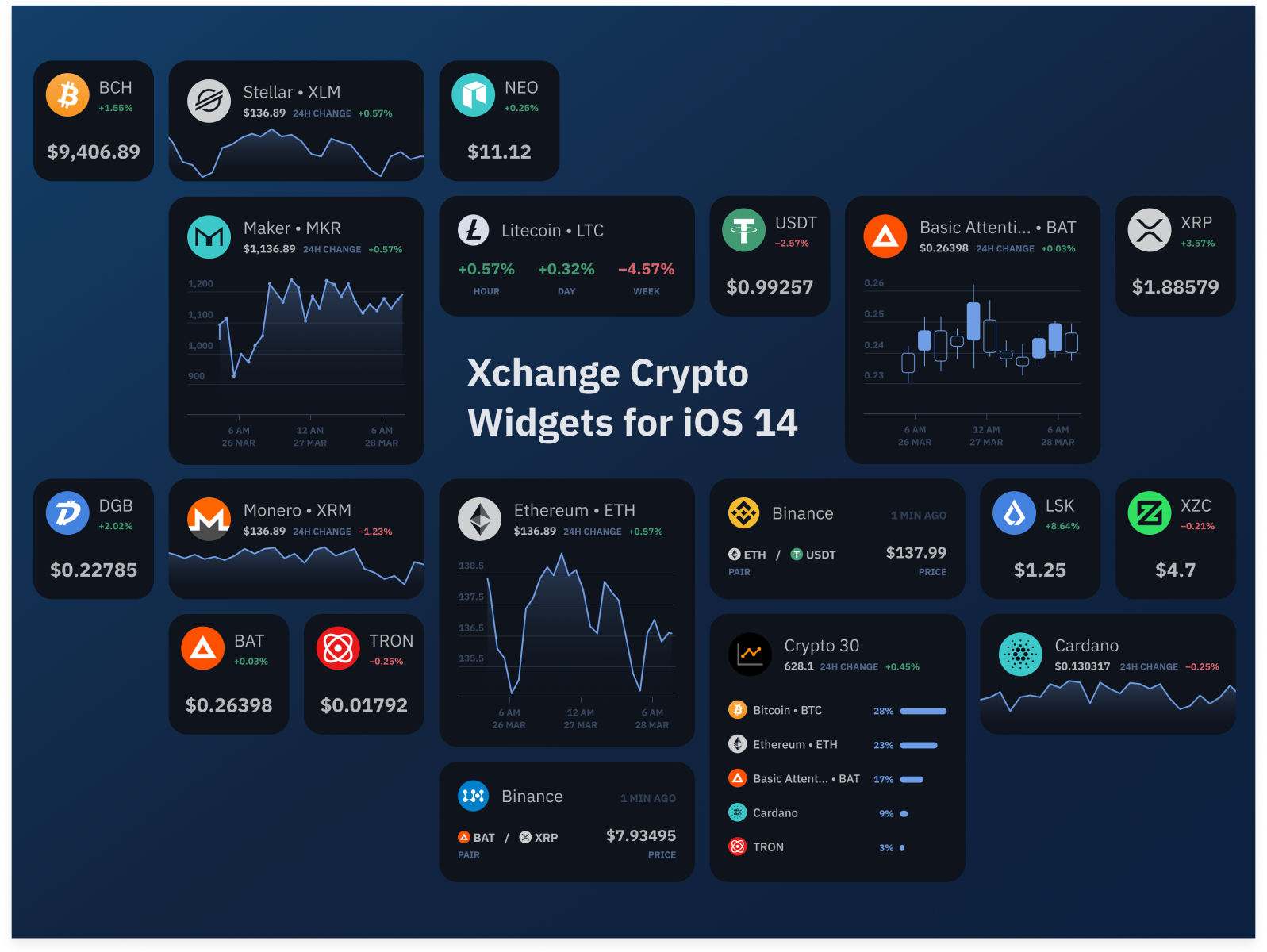Cryptocurrency Widgets From Coinlib – Plugin WordPress | ilvecchiocasale.it Italia