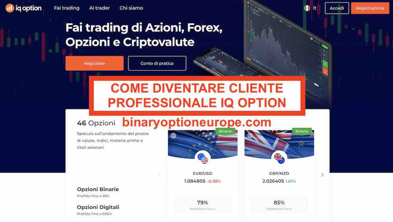 Online trading standard bank - Opzioni binarie strategia straddle